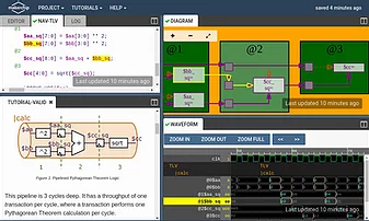 RISC-V: A Playground for Game-changing Design Methodologies