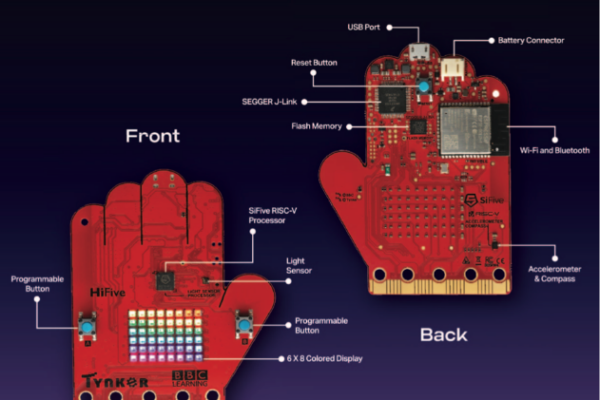 hifive-inventor-gs-2-overview