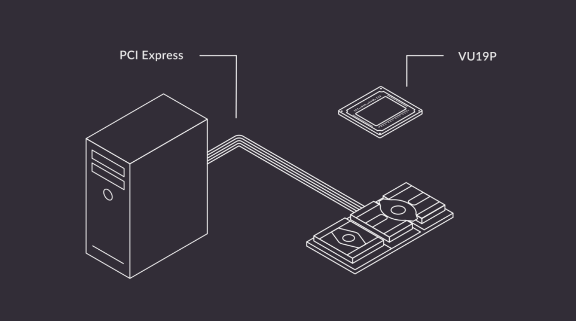 High-throughput open source PCIe on Xilinx VU19P-based ASIC prototyping platform
