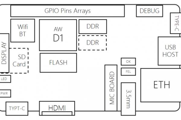 D1 - Diagram
